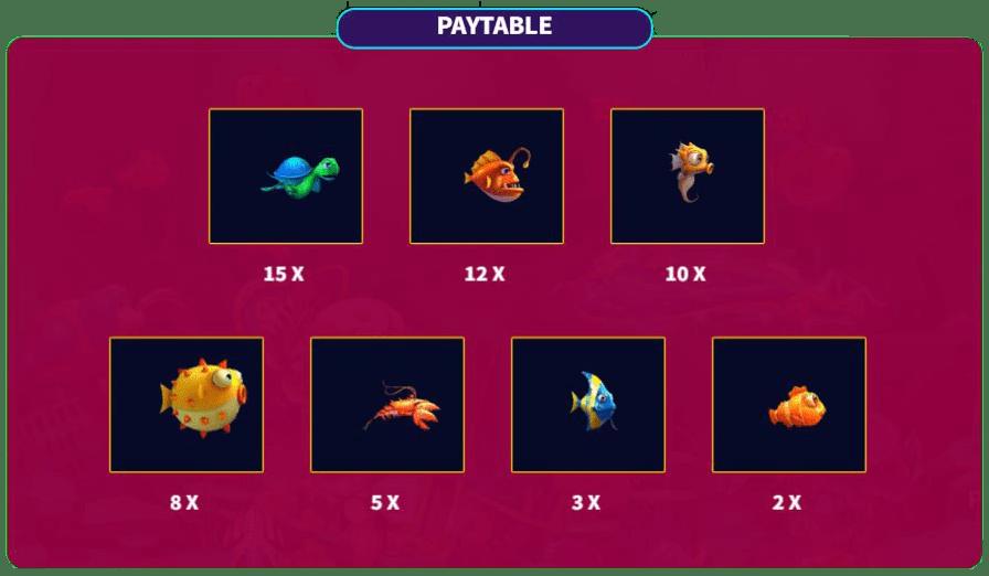 อัตราจ่ายรางวัลเกมยิงปลาล่านางเงือก
